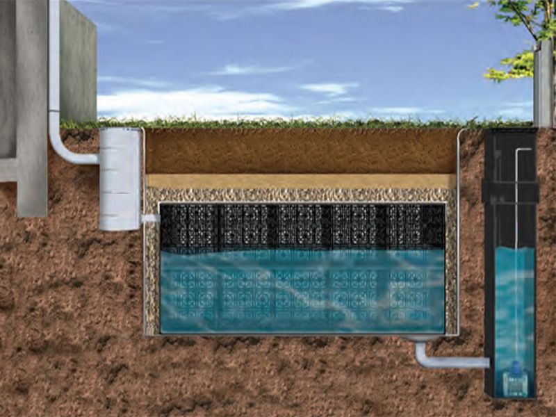 RAIN WATER HARVESTING SYSTEM BY CUBESYSTEM - Our Services