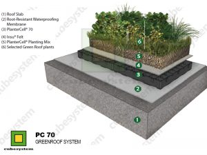PC 70 GREENROOF DETAIL BY CUBESYSTEM 300x225 - PC 70 GREENROOF DETAIL BY CUBESYSTEM
